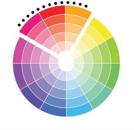 The Color Theory color theory 101: how to perfectly pair artworks in your home