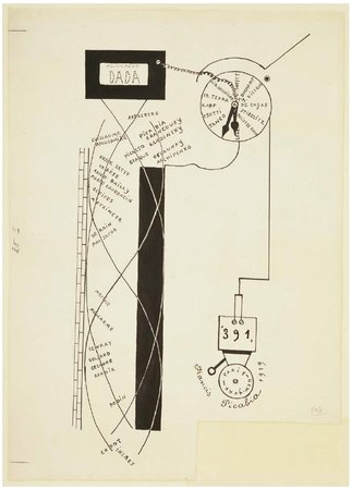Francis Picabia Dada Movement
