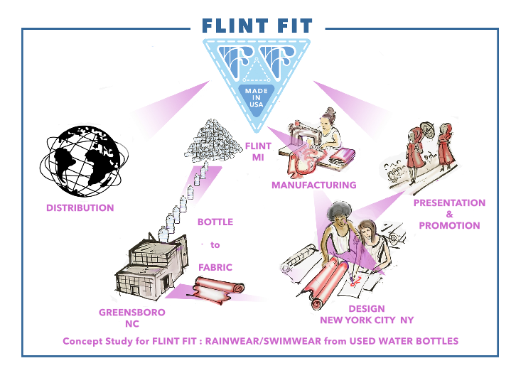 flint fit