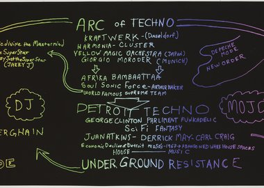 work by Spencer Sweeney - Arc of Techno