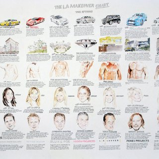 LA Makeover Chart  art for sale